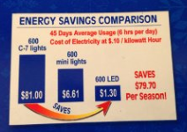 led-lights-energy-savings